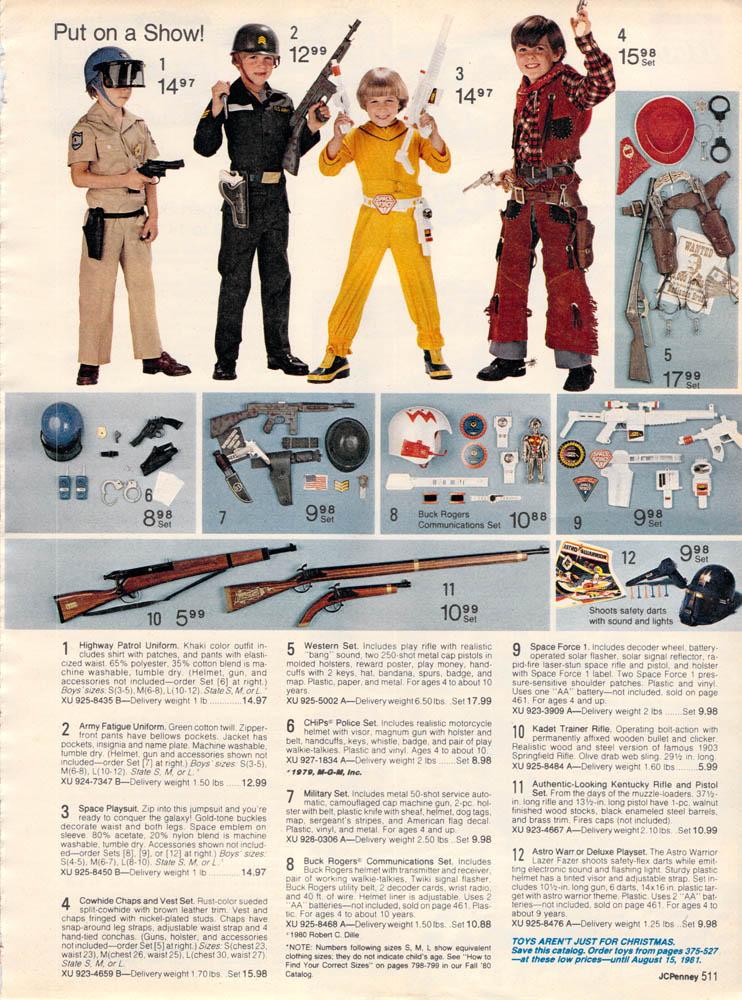 1980 J.C. Penney Christmas Catalog: Roller Derby Skates ... Jcpenney Catalog 2012