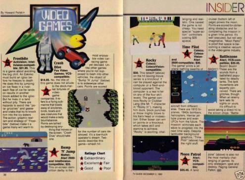 Atari Ad 1983-2