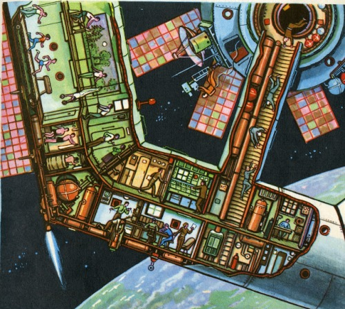 home on orbit 1975-2