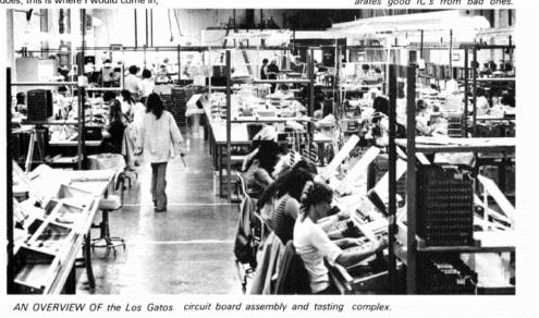 Atari HQ 1975-2