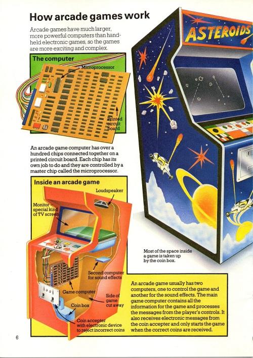 Computer Games 1982-3033