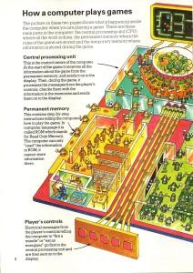 Computer Games 1982-5035