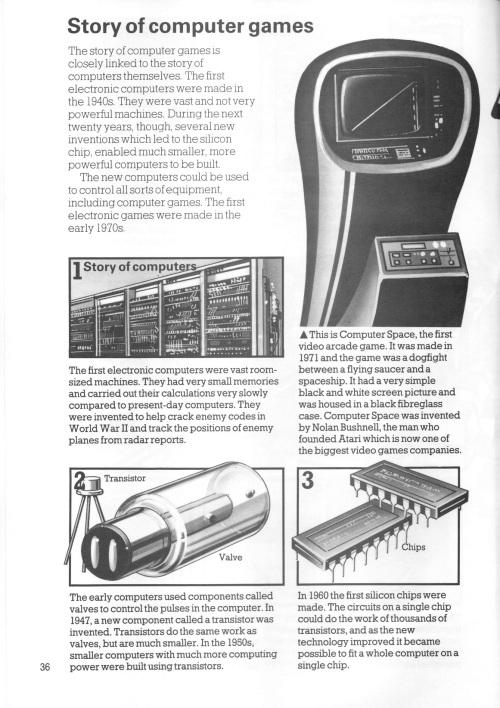 Computer Games 1982-5044