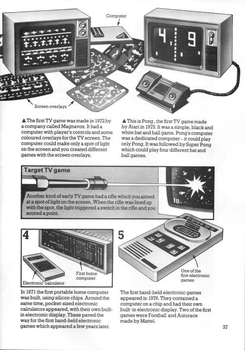 Computer Games 1982-5045