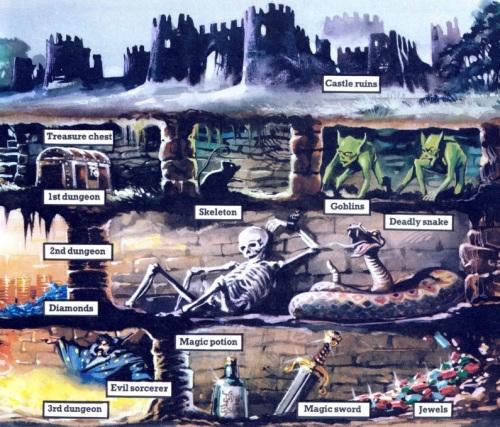 Fantasy Games Usborne 1984-3
